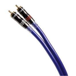 Audio Kábel CA 700 RCA-RCA referenčný stereo prepojovací kábel 1m C10096